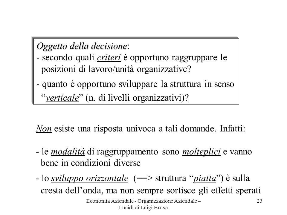 Economia Aziendale - Organizzazione Aziendale – Lucidi di Luigi Brusa 23 Oggetto della decisione Oggetto della decisione: - secondo quali criteri è op