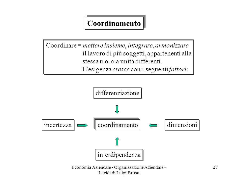 Economia Aziendale - Organizzazione Aziendale – Lucidi di Luigi Brusa 27 Coordinamento Coordinare = mettere insieme, integrare, armonizzare il lavoro