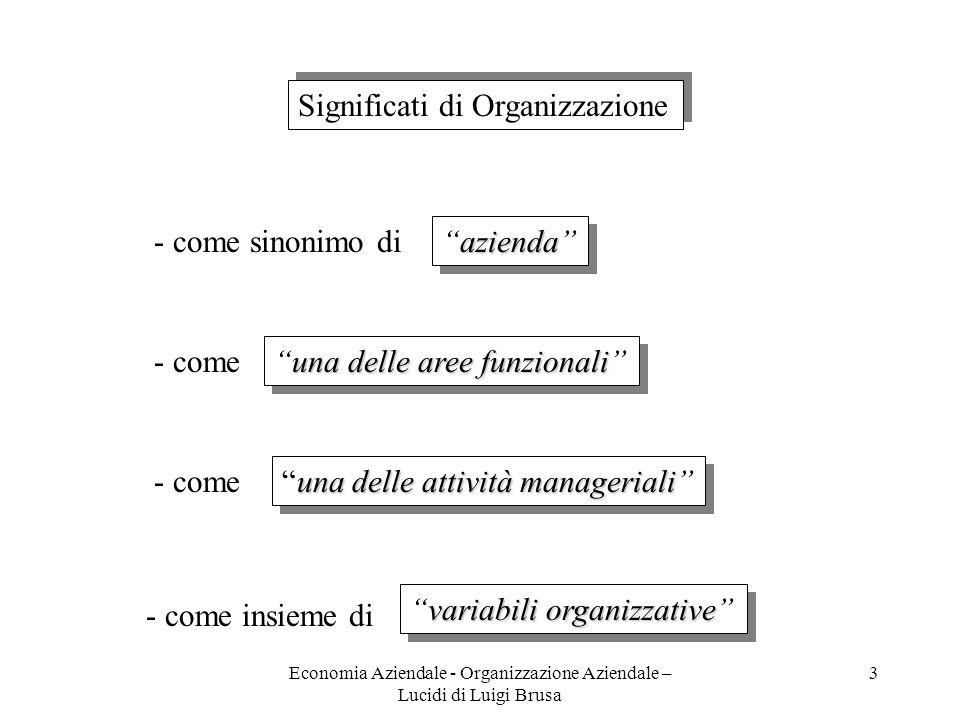Economia Aziendale - Organizzazione Aziendale – Lucidi di Luigi Brusa 24 Modalità di raggruppamento - su base numerica - su base temporale - per tipo di conoscenze e abilità - per tipo di tecnologia - per funzione - per processo - per business/prodotto - per clientela - per area geografica - per progetto per input per output
