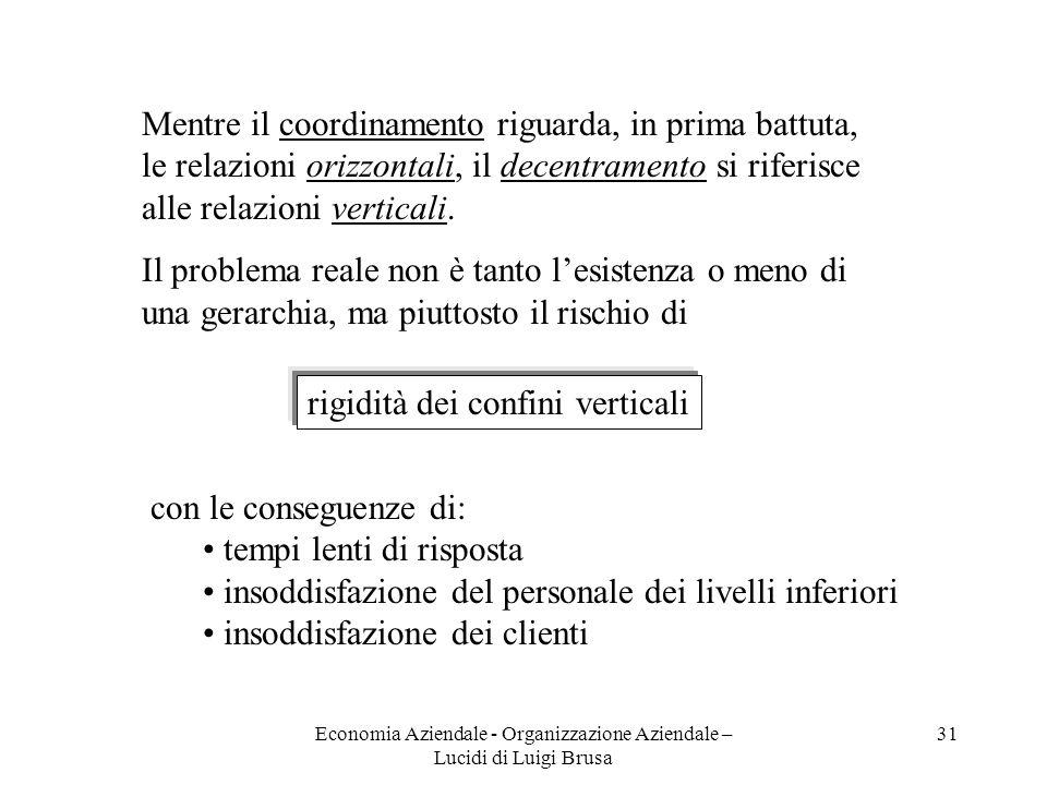 Economia Aziendale - Organizzazione Aziendale – Lucidi di Luigi Brusa 31 Mentre il coordinamento riguarda, in prima battuta, le relazioni orizzontali,