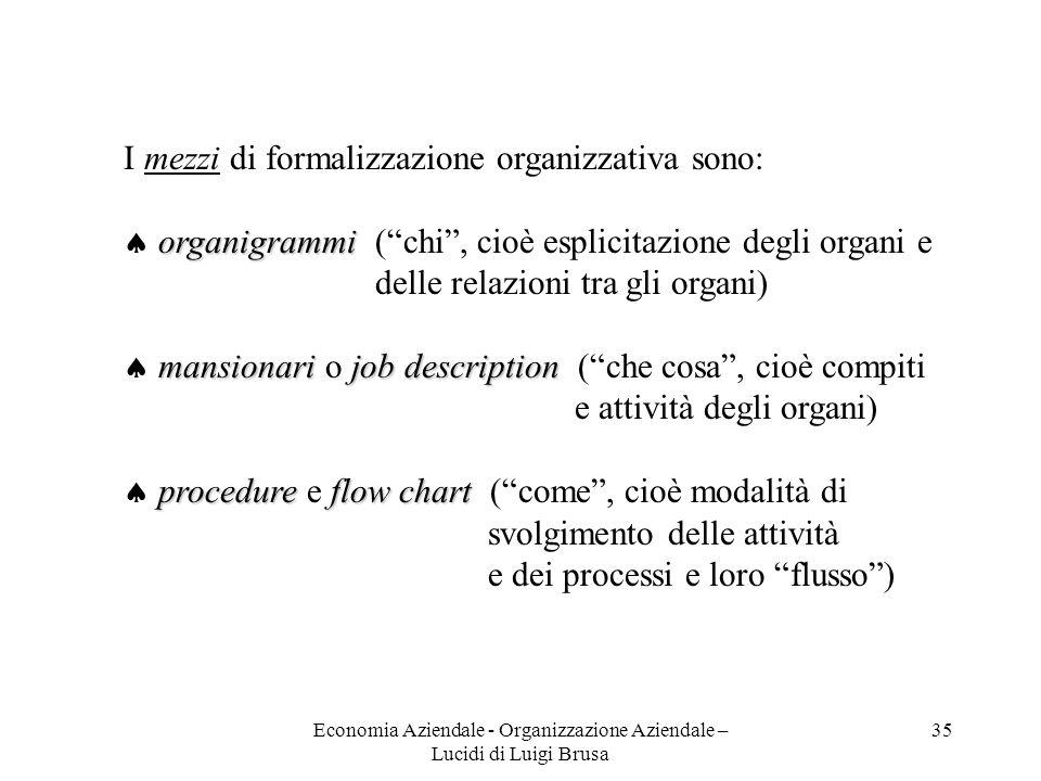 Economia Aziendale - Organizzazione Aziendale – Lucidi di Luigi Brusa 35 I mezzi di formalizzazione organizzativa sono: organigrammi organigrammi (chi