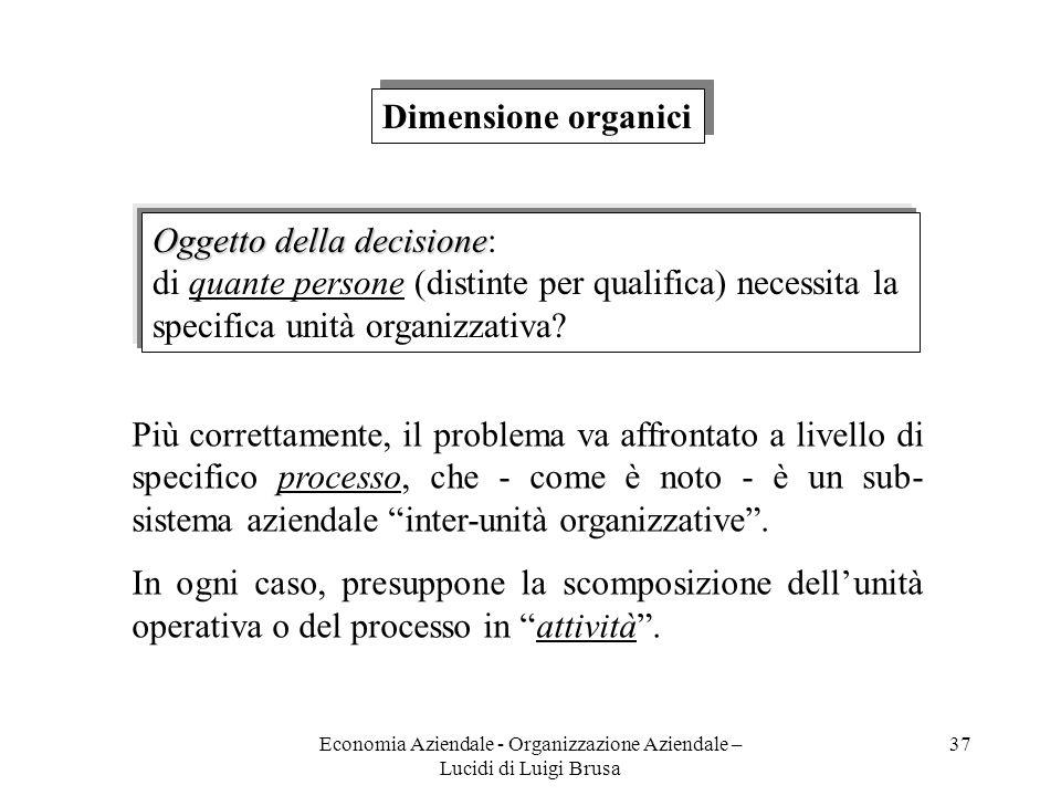 Economia Aziendale - Organizzazione Aziendale – Lucidi di Luigi Brusa 37 Dimensione organici Oggetto della decisione Oggetto della decisione: di quant