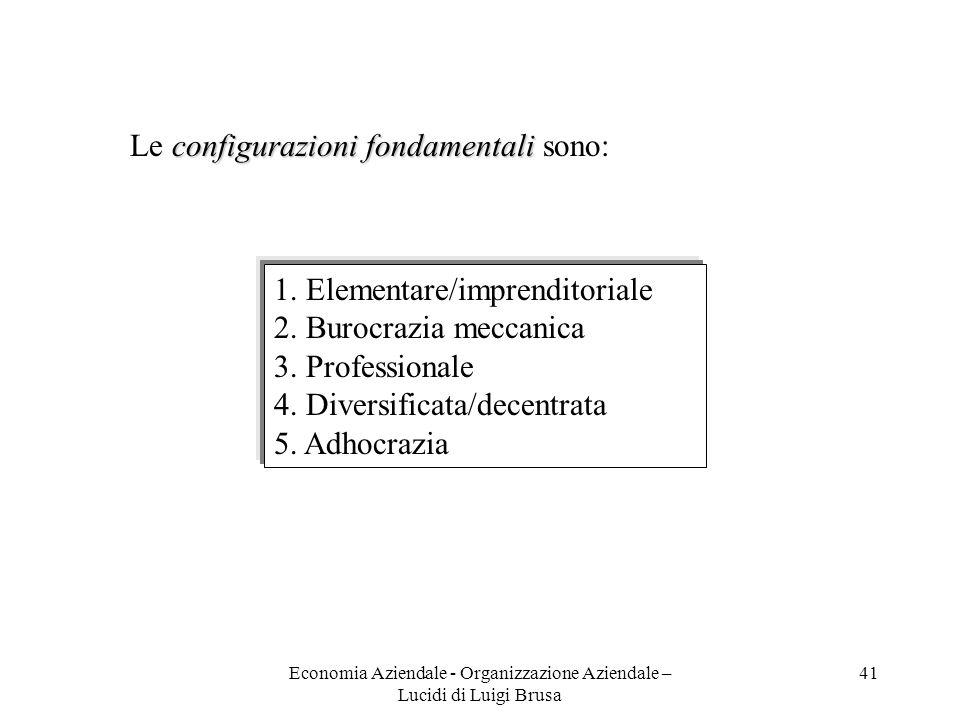 Economia Aziendale - Organizzazione Aziendale – Lucidi di Luigi Brusa 41 configurazioni fondamentali Le configurazioni fondamentali sono: 1. Elementar