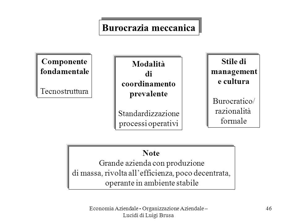 Economia Aziendale - Organizzazione Aziendale – Lucidi di Luigi Brusa 46 Burocrazia meccanica Componente fondamentale Tecnostruttura Modalità di coord