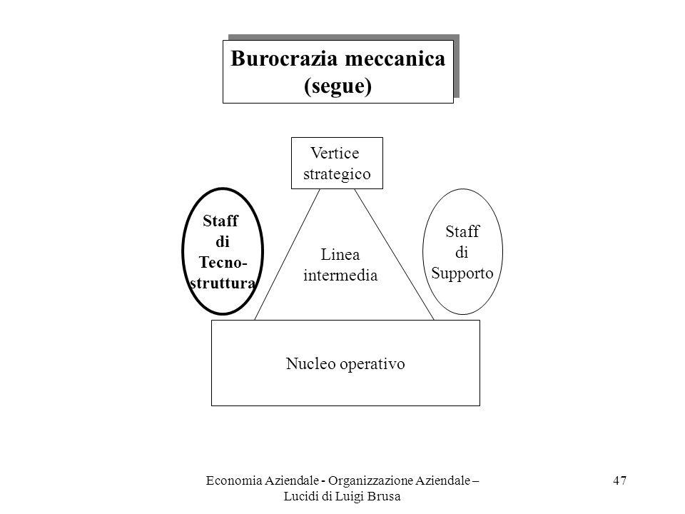 Economia Aziendale - Organizzazione Aziendale – Lucidi di Luigi Brusa 47 Burocrazia meccanica (segue) Burocrazia meccanica (segue) Vertice strategico