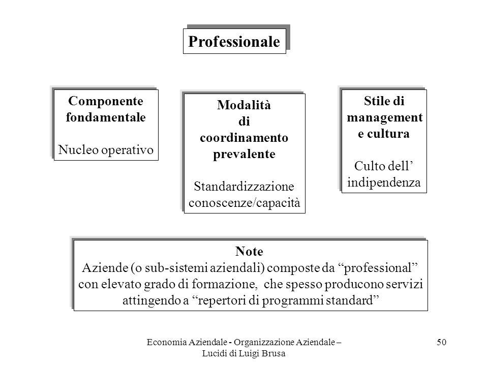 Economia Aziendale - Organizzazione Aziendale – Lucidi di Luigi Brusa 50 Professionale Componente fondamentale Nucleo operativo Modalità di coordiname
