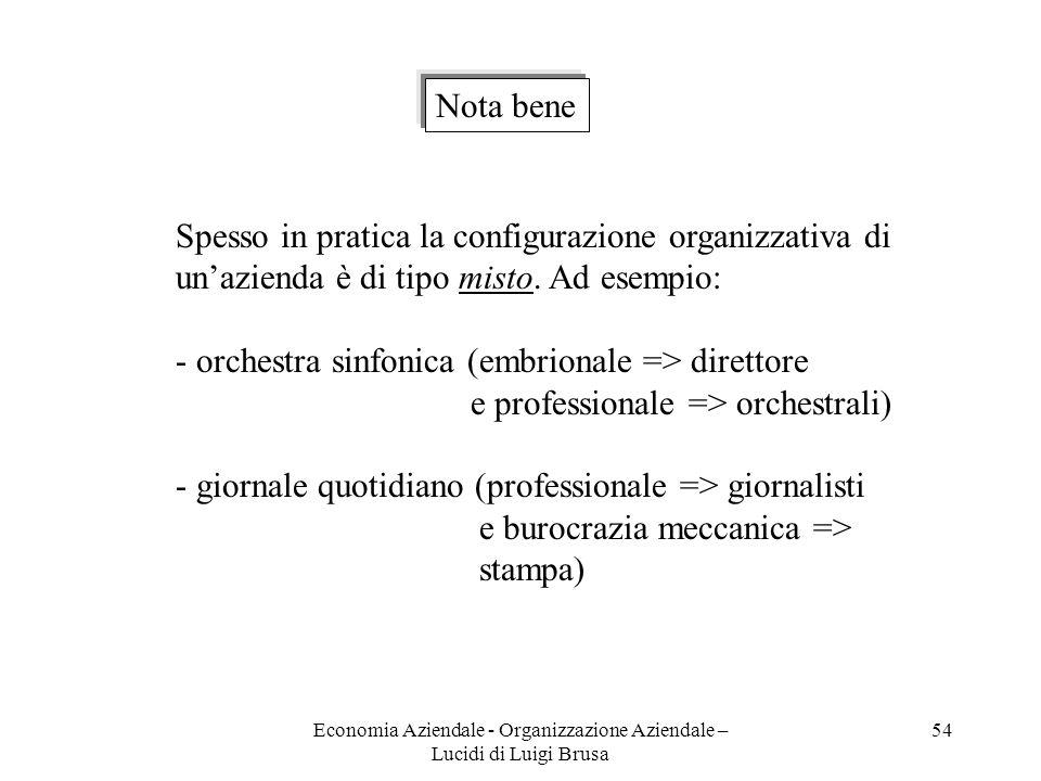 Economia Aziendale - Organizzazione Aziendale – Lucidi di Luigi Brusa 54 Nota bene Spesso in pratica la configurazione organizzativa di unazienda è di