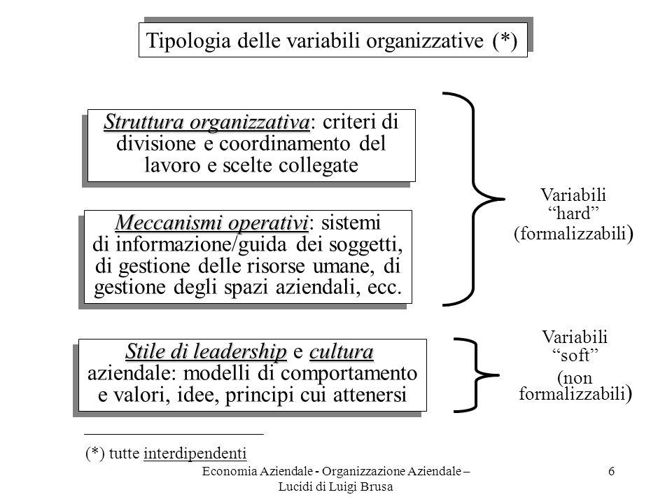 Economia Aziendale - Organizzazione Aziendale – Lucidi di Luigi Brusa 6 Tipologia delle variabili organizzative (*) (*) tutte interdipendenti Struttur