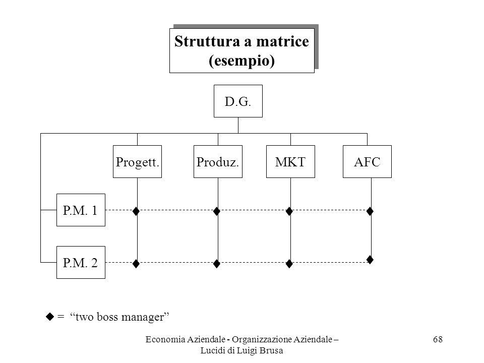 Economia Aziendale - Organizzazione Aziendale – Lucidi di Luigi Brusa 68 Struttura a matrice (esempio) Struttura a matrice (esempio) D.G. P.M. 1 Produ