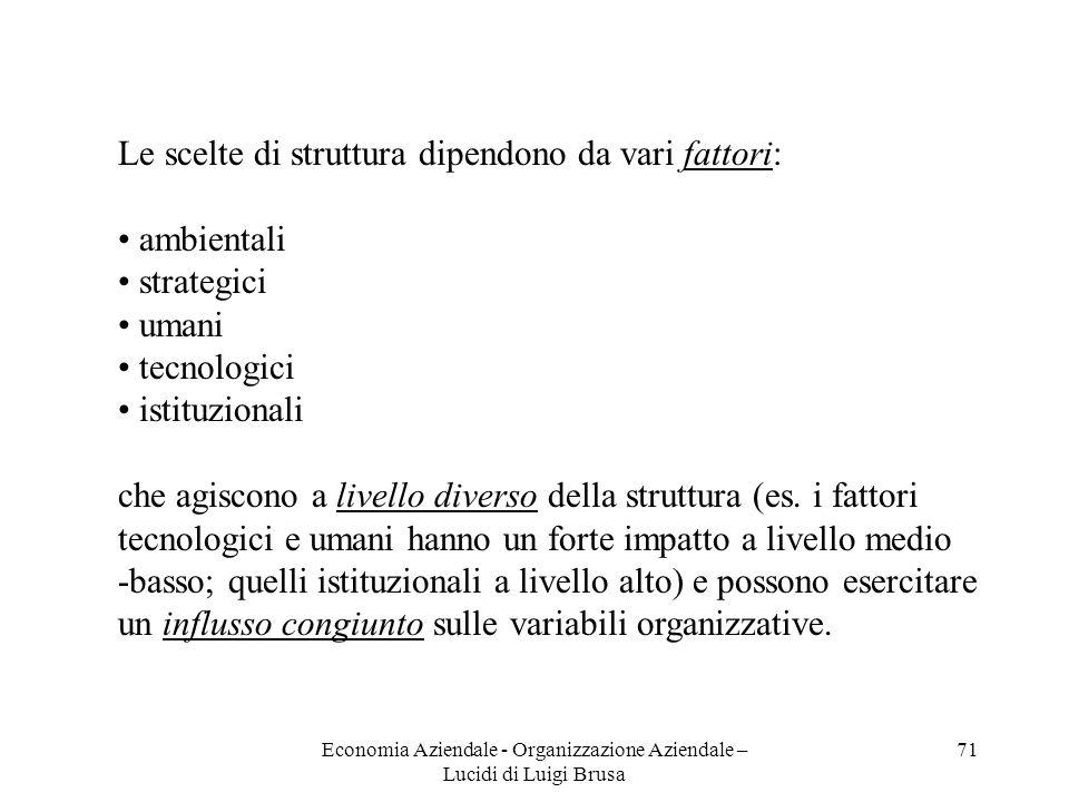 Economia Aziendale - Organizzazione Aziendale – Lucidi di Luigi Brusa 71 Le scelte di struttura dipendono da vari fattori: ambientali strategici umani
