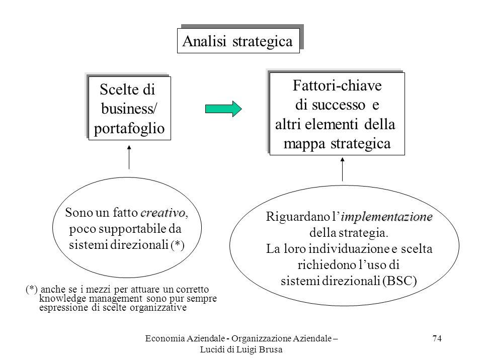 Economia Aziendale - Organizzazione Aziendale – Lucidi di Luigi Brusa 74 Analisi strategica Scelte di business/ portafoglio Fattori-chiave di successo