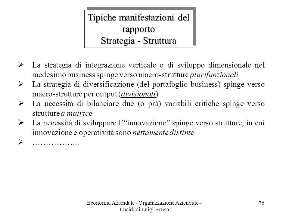 Economia Aziendale - Organizzazione Aziendale – Lucidi di Luigi Brusa 76 Tipiche manifestazioni del rapporto Strategia - Struttura Tipiche manifestazi