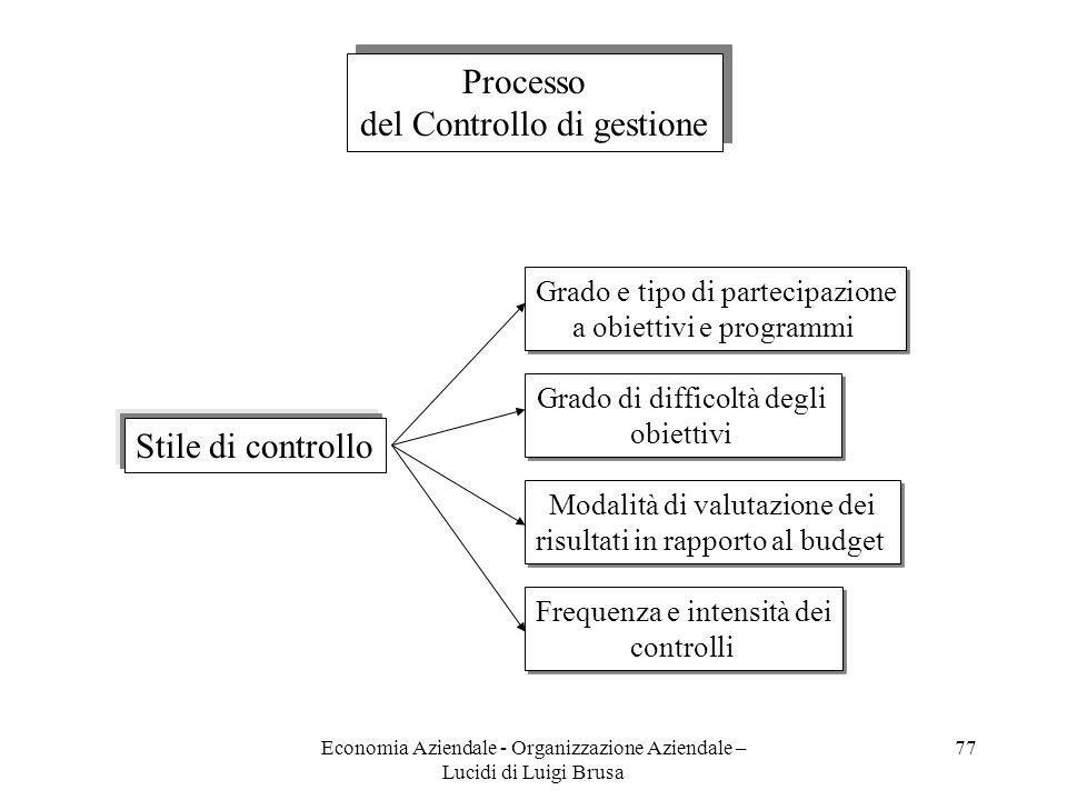Economia Aziendale - Organizzazione Aziendale – Lucidi di Luigi Brusa 77 Processo del Controllo di gestione Processo del Controllo di gestione Stile d