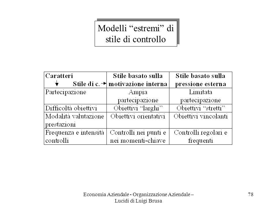 Economia Aziendale - Organizzazione Aziendale – Lucidi di Luigi Brusa 78 Modelli estremi di stile di controllo Modelli estremi di stile di controllo