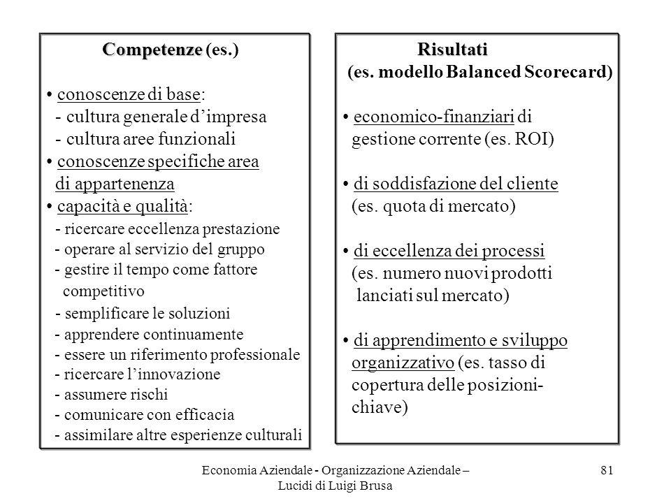 Economia Aziendale - Organizzazione Aziendale – Lucidi di Luigi Brusa 81 Risultati (es. modello Balanced Scorecard) economico-finanziari di gestione c