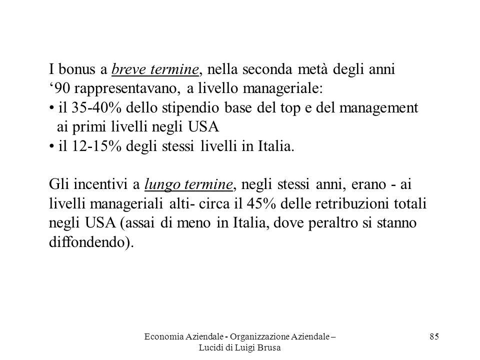 Economia Aziendale - Organizzazione Aziendale – Lucidi di Luigi Brusa 85 I bonus a breve termine, nella seconda metà degli anni 90 rappresentavano, a