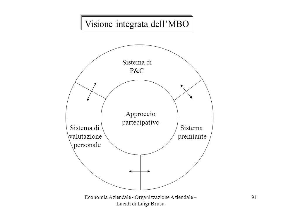 Economia Aziendale - Organizzazione Aziendale – Lucidi di Luigi Brusa 91 Visione integrata dellMBO Approccio partecipativo Sistema di P&C Sistema di v