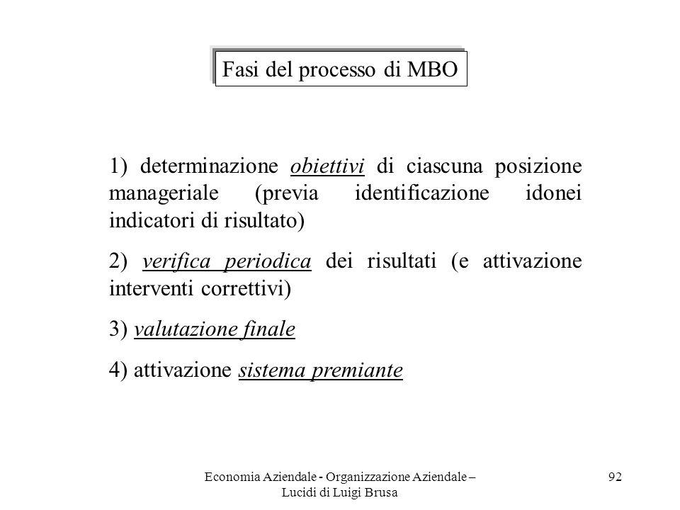 Economia Aziendale - Organizzazione Aziendale – Lucidi di Luigi Brusa 92 Fasi del processo di MBO 1) determinazione obiettivi di ciascuna posizione ma