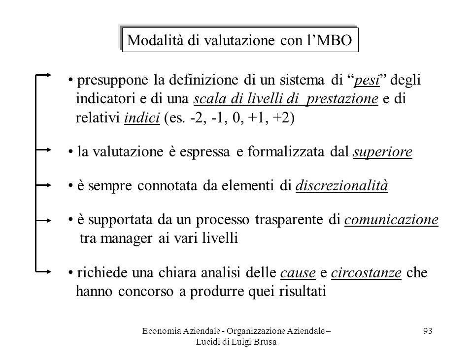Economia Aziendale - Organizzazione Aziendale – Lucidi di Luigi Brusa 93 Modalità di valutazione con lMBO presuppone la definizione di un sistema di p