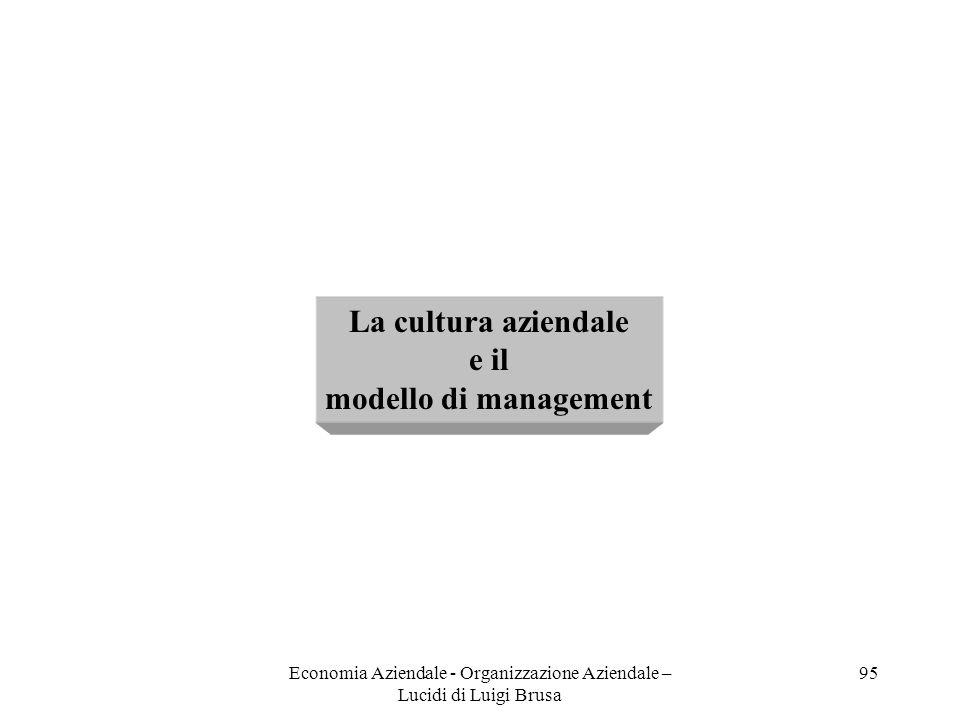 Economia Aziendale - Organizzazione Aziendale – Lucidi di Luigi Brusa 95 La cultura aziendale e il modello di management