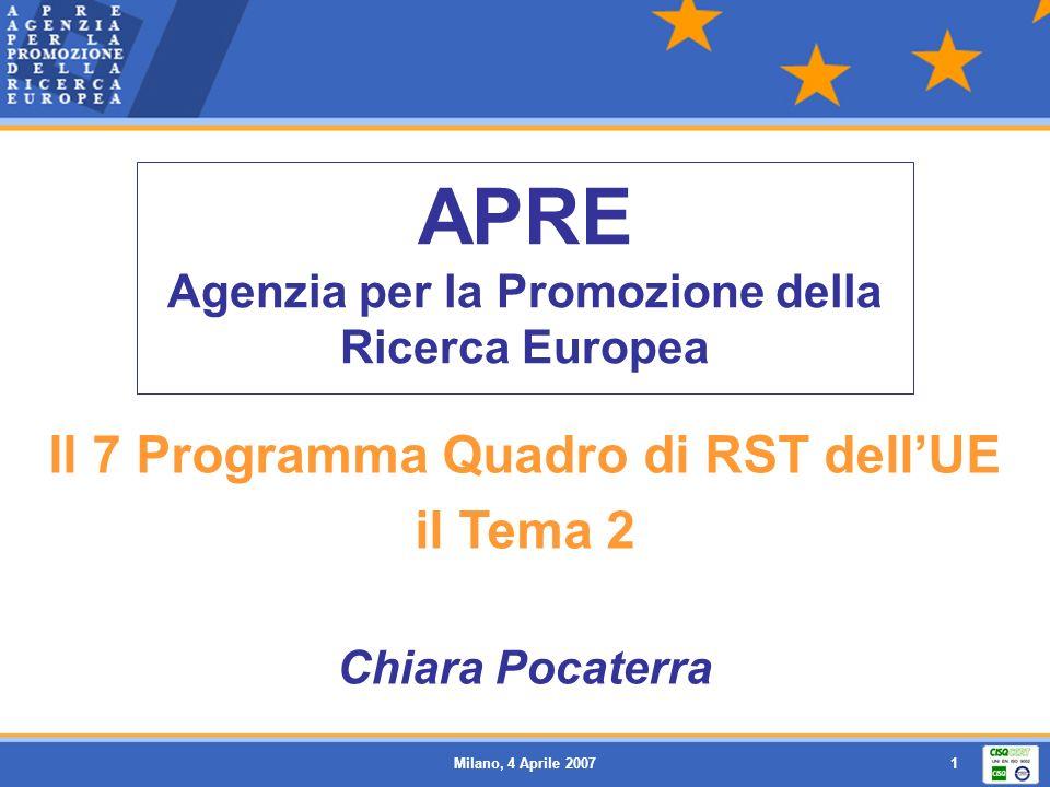 Milano, 4 Aprile 20071 APRE Agenzia per la Promozione della Ricerca Europea Il 7 Programma Quadro di RST dellUE il Tema 2 Chiara Pocaterra