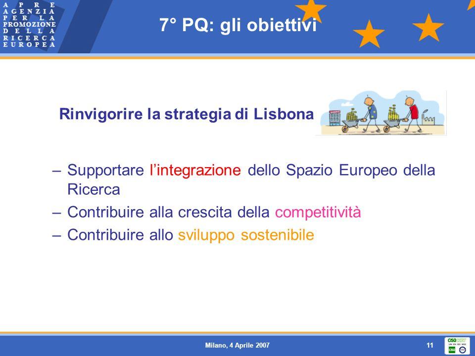Milano, 4 Aprile 200711 –Supportare lintegrazione dello Spazio Europeo della Ricerca –Contribuire alla crescita della competitività –Contribuire allo sviluppo sostenibile 7° PQ: gli obiettivi Rinvigorire la strategia di Lisbona