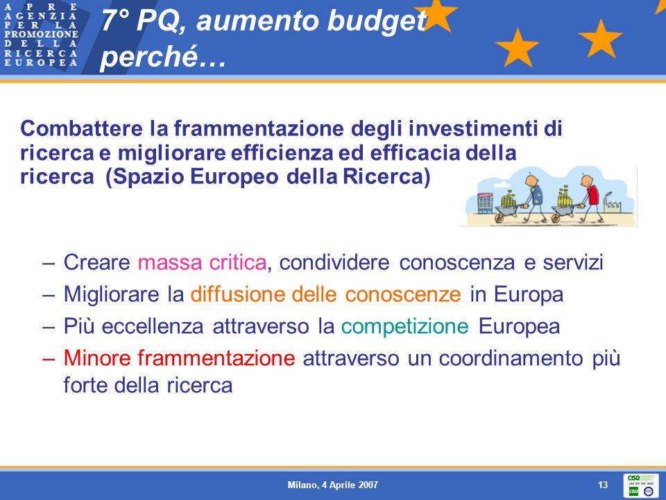Milano, 4 Aprile 200714 7° PQ: cosa è .
