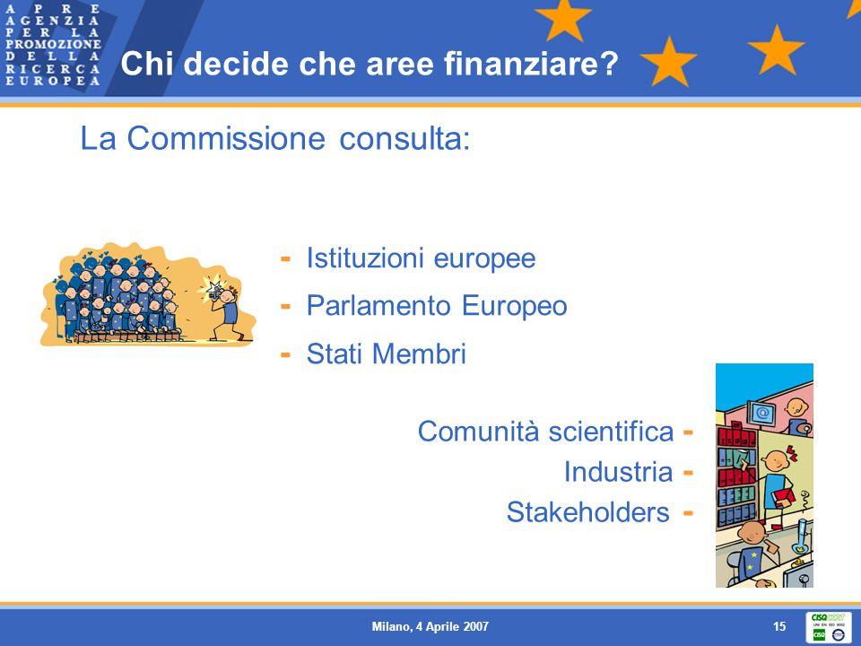 Milano, 4 Aprile 200715 Chi decide che aree finanziare.