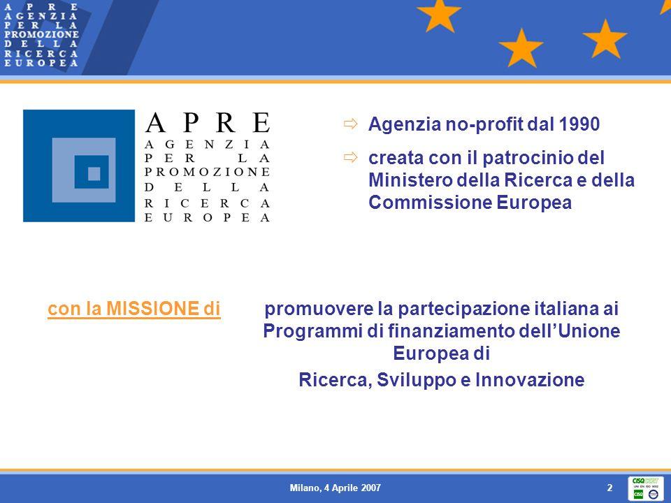 Milano, 4 Aprile 20072 Agenzia no-profit dal 1990 creata con il patrocinio del Ministero della Ricerca e della Commissione Europea promuovere la partecipazione italiana ai Programmi di finanziamento dellUnione Europea di Ricerca, Sviluppo e Innovazione con la MISSIONE di