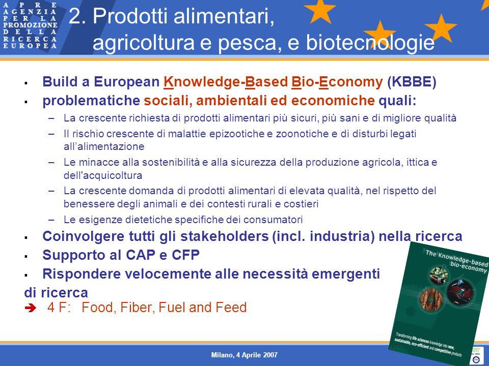 Milano, 4 Aprile 200726 Novità del 7PQ: alcune attività del 6PQ sono state integrate direttamente nei Temi del 7PQ 2.