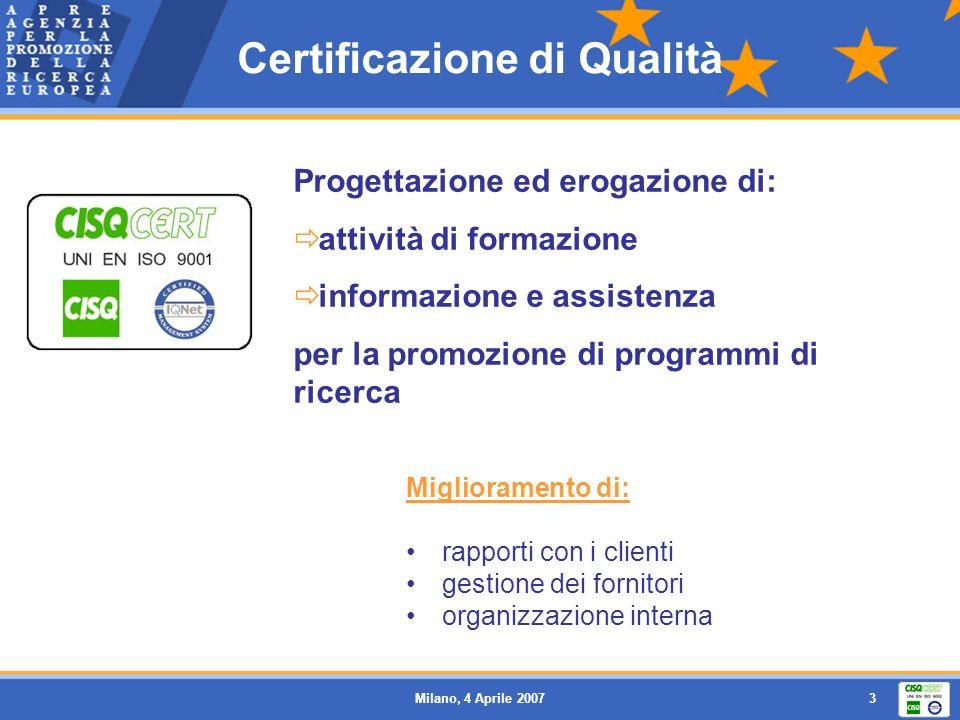 Milano, 4 Aprile 20073 Certificazione di Qualità Miglioramento di: rapporti con i clienti gestione dei fornitori organizzazione interna Progettazione ed erogazione di: attività di formazione informazione e assistenza per la promozione di programmi di ricerca
