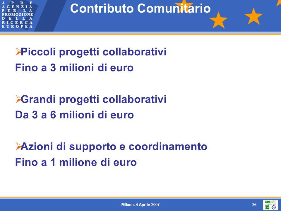 Milano, 4 Aprile 200736 Piccoli progetti collaborativi Fino a 3 milioni di euro Grandi progetti collaborativi Da 3 a 6 milioni di euro Azioni di supporto e coordinamento Fino a 1 milione di euro Contributo Comunitario
