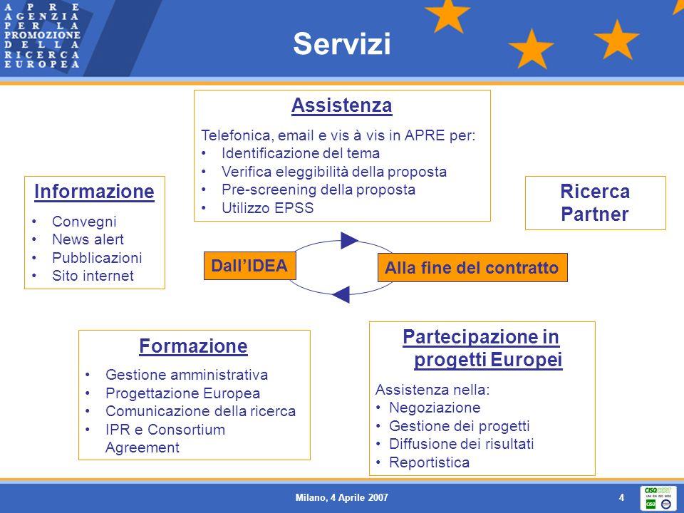 Milano, 4 Aprile 20075 Copertura territoriale Sede APRE Roma e 16 SPORTELLI distribuiti su tutta Italia