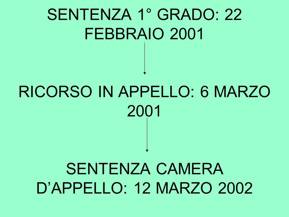 SENTENZA 1° GRADO: 22 FEBBRAIO 2001 RICORSO IN APPELLO: 6 MARZO 2001 SENTENZA CAMERA DAPPELLO: 12 MARZO 2002