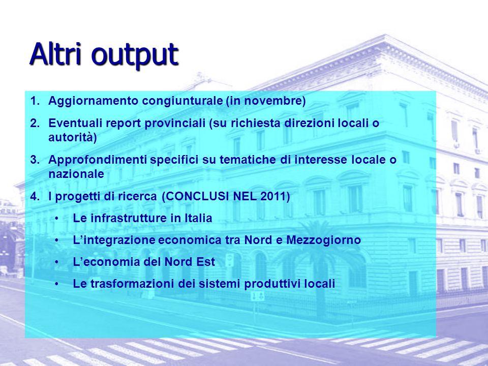 I rapporti È il principale output A cadenza annuale (in giugno) Analisi delleconomia regionale secondo 3 direttrici: Leconomia reale Il credito La fin
