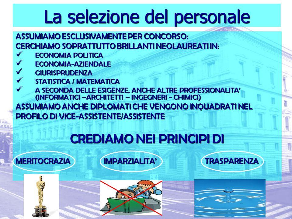 ASSUMIAMO ESCLUSIVAMENTE PER CONCORSO: CERCHIAMO SOPRATTUTTO BRILLANTI NEOLAUREATI IN: ECONOMIA POLITICA ECONOMIA POLITICA ECONOMIA-AZIENDALE ECONOMIA-AZIENDALE GIURISPRUDENZA GIURISPRUDENZA STATISTICA / MATEMATICA STATISTICA / MATEMATICA A SECONDA DELLE ESIGENZE, ANCHE ALTRE PROFESSIONALITA (INFORMATICI –ARCHITETTI – INGEGNERI - CHIMICI) A SECONDA DELLE ESIGENZE, ANCHE ALTRE PROFESSIONALITA (INFORMATICI –ARCHITETTI – INGEGNERI - CHIMICI) ASSUMIAMO ANCHE DIPLOMATI CHE VENGONO INQUADRATI NEL PROFILO DI VICE-ASSISTENTE/ASSISTENTE CREDIAMO NEI PRINCIPI DI MERITOCRAZIA IMPARZIALITA TRASPARENZA La selezione del personale