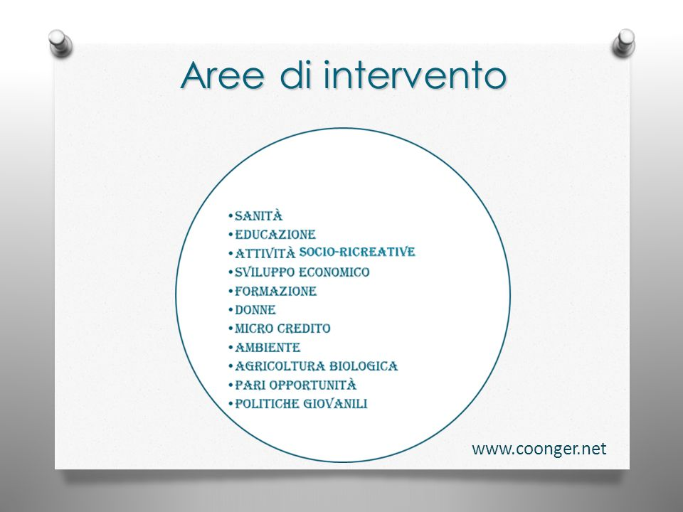 Aree di intervento www.coonger.net