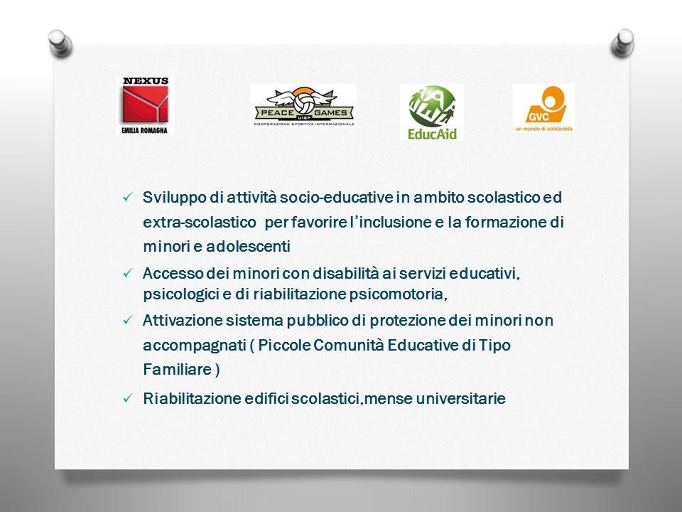F inanziatori Ministeri (Ministero italiano degli Affari Esteri, Ministero italiano delle attività produttive) Unione Europea (Phare Partnership Programme, ECHO etc.
