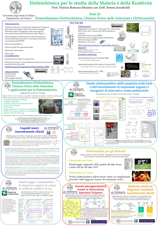 Temi di Termodinamica Elettrochimica, Chimica Fisica delle Soluzioni e Elettroanalisi Voltammetria Voltammetria ciclica CV, Differential Pulse Voltamm