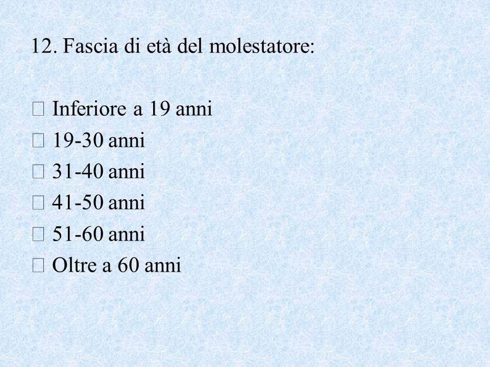 12. Fascia di età del molestatore: Inferiore a 19 anni 19-30 anni 31-40 anni 41-50 anni 51-60 anni Oltre a 60 anni
