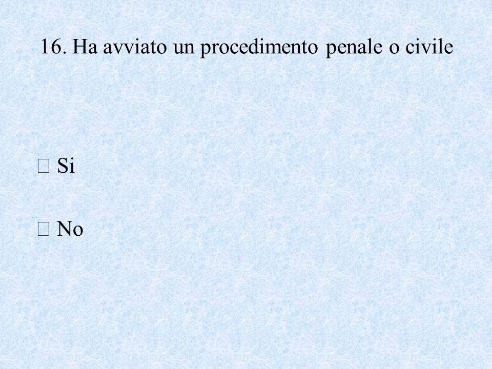16. Ha avviato un procedimento penale o civile Si No
