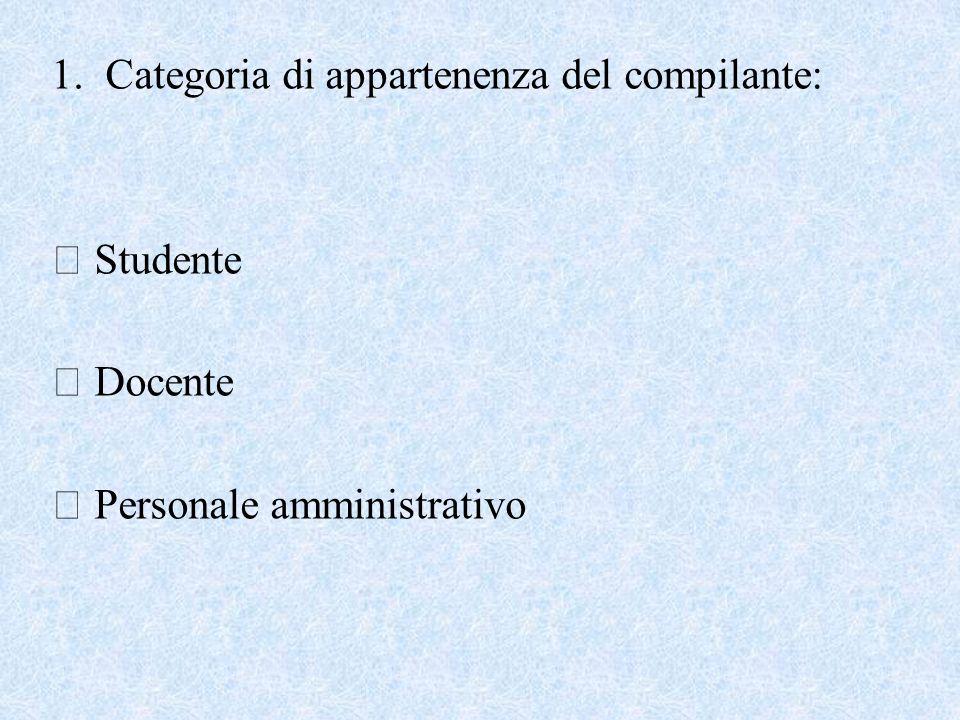 1.Categoria di appartenenza del compilante: Studente Docente Personale amministrativo