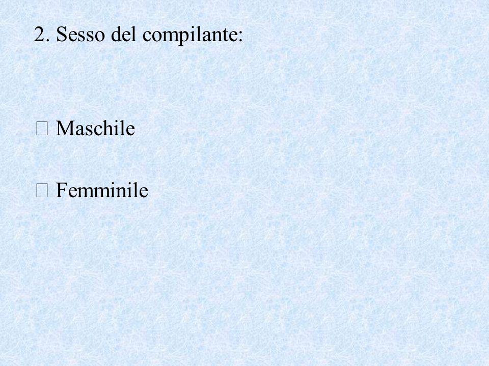 2. Sesso del compilante: Maschile Femminile