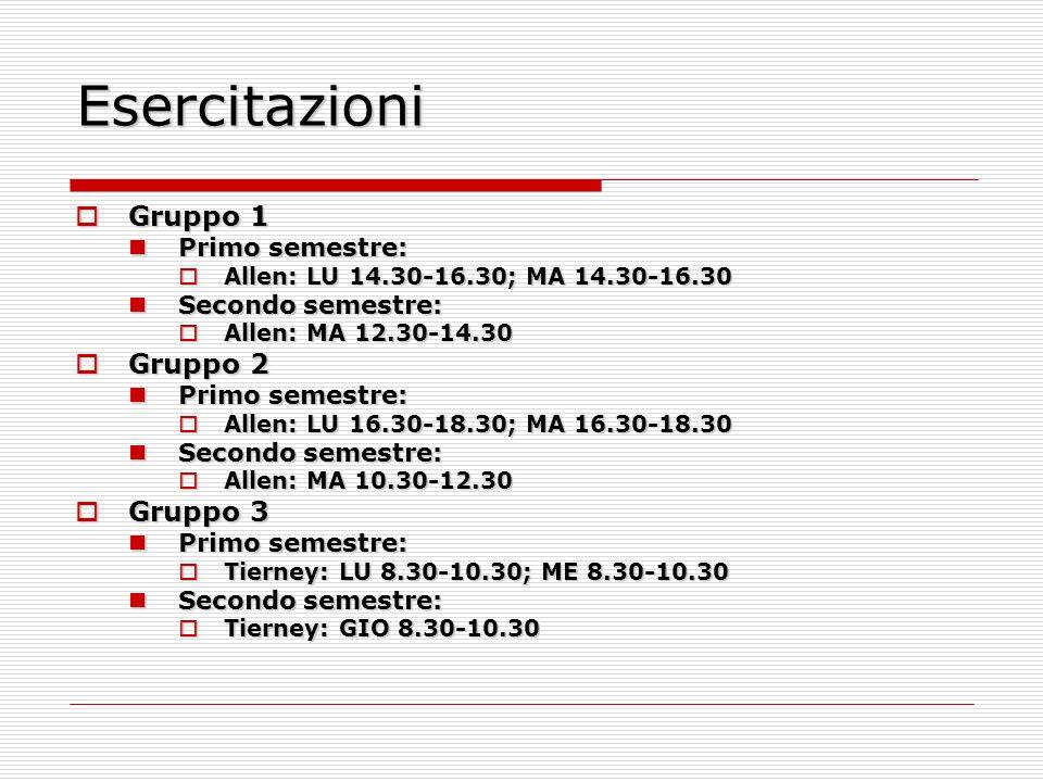 Esercitazioni Gruppo 1 Gruppo 1 Primo semestre: Primo semestre: Allen: LU 14.30-16.30; MA 14.30-16.30 Allen: LU 14.30-16.30; MA 14.30-16.30 Secondo se