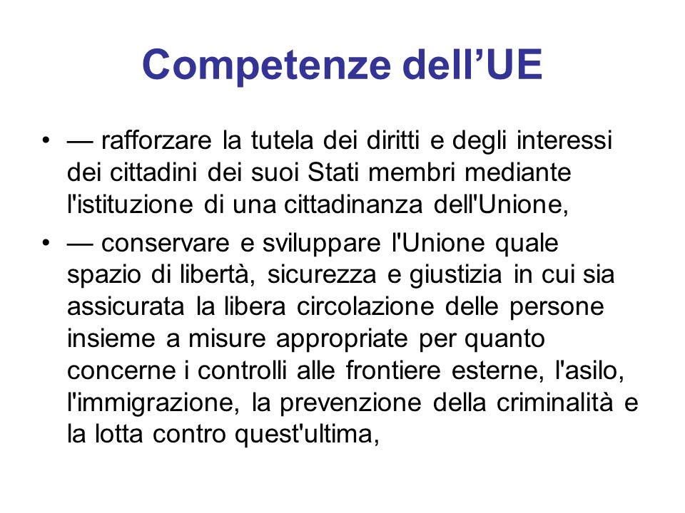 Competenze dellUE rafforzare la tutela dei diritti e degli interessi dei cittadini dei suoi Stati membri mediante l'istituzione di una cittadinanza de