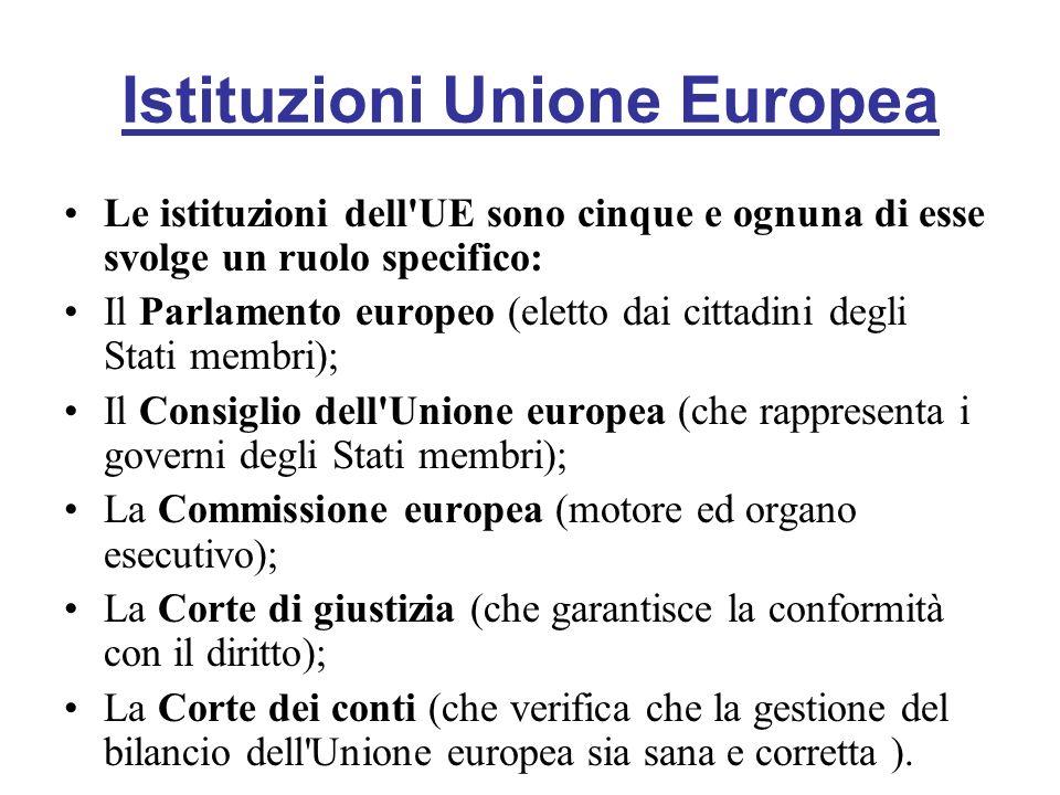 Istituzioni Unione Europea Le istituzioni dell UE sono cinque e ognuna di esse svolge un ruolo specifico: Il Parlamento europeo (eletto dai cittadini degli Stati membri); Il Consiglio dell Unione europea (che rappresenta i governi degli Stati membri); La Commissione europea (motore ed organo esecutivo); La Corte di giustizia (che garantisce la conformità con il diritto); La Corte dei conti (che verifica che la gestione del bilancio dell Unione europea sia sana e corretta ).