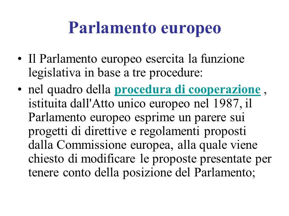 Parlamento europeo Il Parlamento europeo esercita la funzione legislativa in base a tre procedure: nel quadro della procedura di cooperazione, istituita dall Atto unico europeo nel 1987, il Parlamento europeo esprime un parere sui progetti di direttive e regolamenti proposti dalla Commissione europea, alla quale viene chiesto di modificare le proposte presentate per tenere conto della posizione del Parlamento;procedura di cooperazione