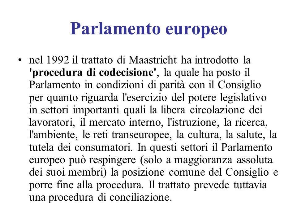 Parlamento europeo nel 1992 il trattato di Maastricht ha introdotto la procedura di codecisione , la quale ha posto il Parlamento in condizioni di parità con il Consiglio per quanto riguarda l esercizio del potere legislativo in settori importanti quali la libera circolazione dei lavoratori, il mercato interno, l istruzione, la ricerca, l ambiente, le reti transeuropee, la cultura, la salute, la tutela dei consumatori.