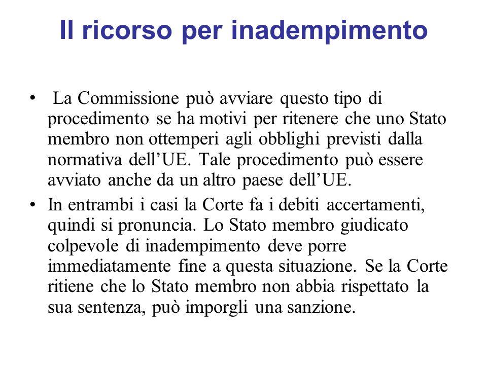 Il ricorso per inadempimento La Commissione può avviare questo tipo di procedimento se ha motivi per ritenere che uno Stato membro non ottemperi agli obblighi previsti dalla normativa dellUE.