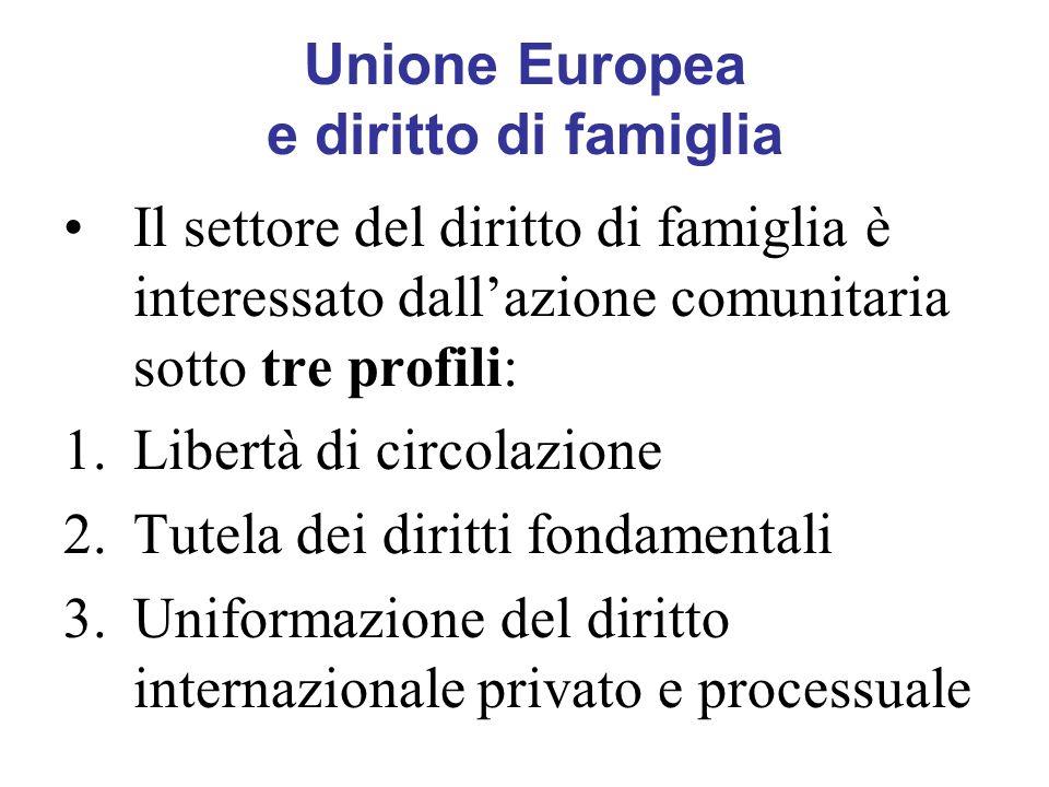 Unione Europea e diritto di famiglia Il settore del diritto di famiglia è interessato dallazione comunitaria sotto tre profili: 1.Libertà di circolazione 2.Tutela dei diritti fondamentali 3.Uniformazione del diritto internazionale privato e processuale